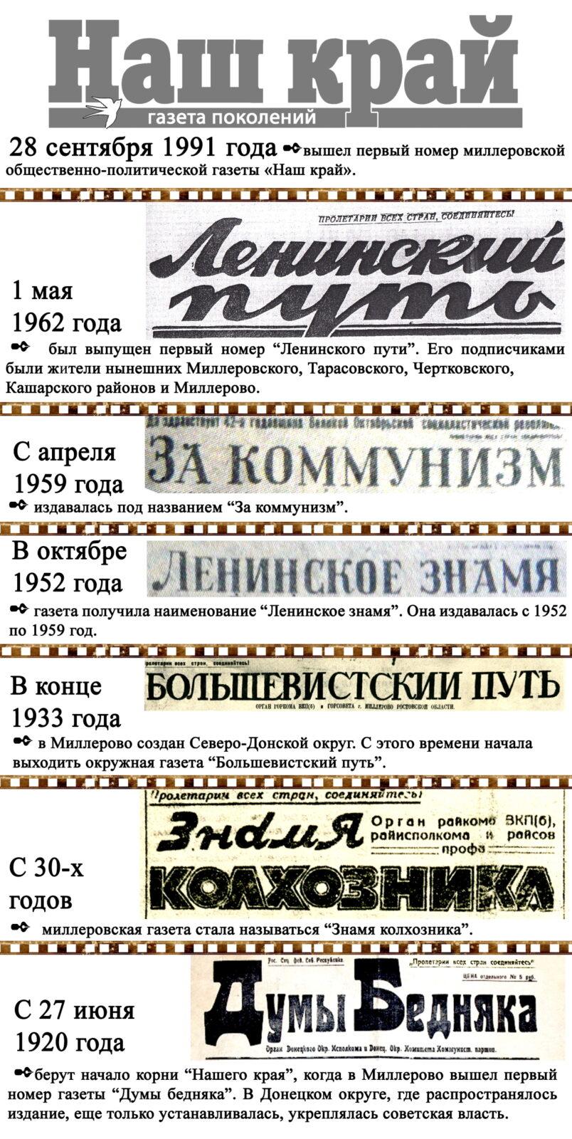 Газете «Наш край» Миллеровского района - 100 лет.